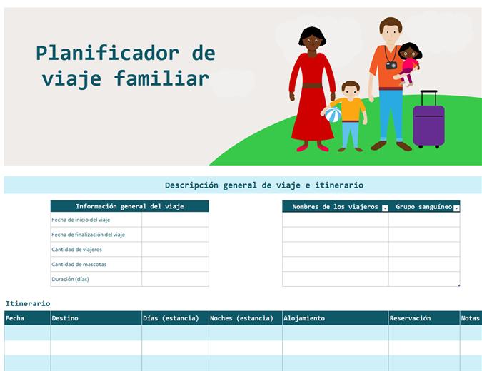 Itinerario de viaje familiar.
