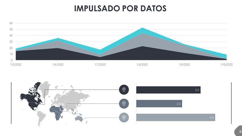 Presentación orientada a datos, de 24Slides
