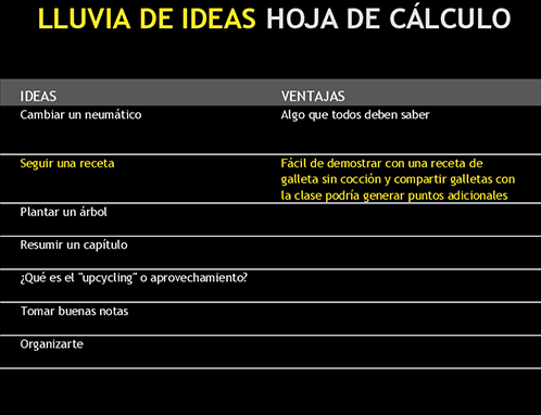Hoja de cálculo para lluvia de ideas