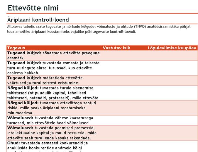 TNVO-analüüsiga äriplaani kontroll-loend