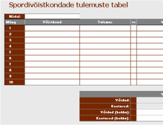 Spordivõistkondade tulemuste tabel
