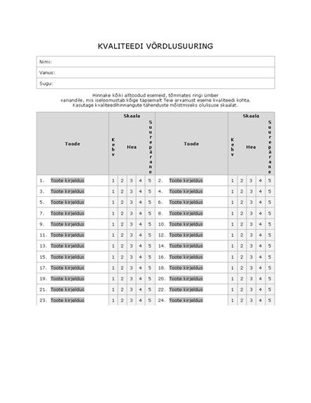Kvaliteedi võrdlusuuring