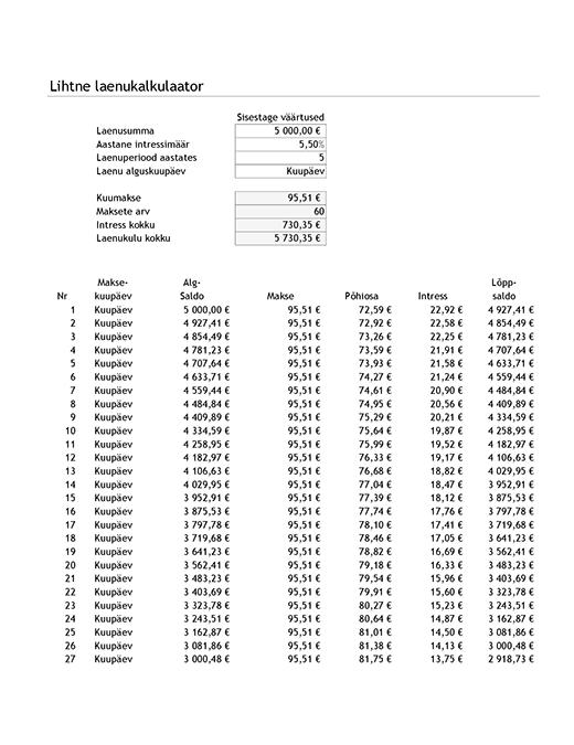 Lihtne laenukalkulaator ja amortisatsioonitabel