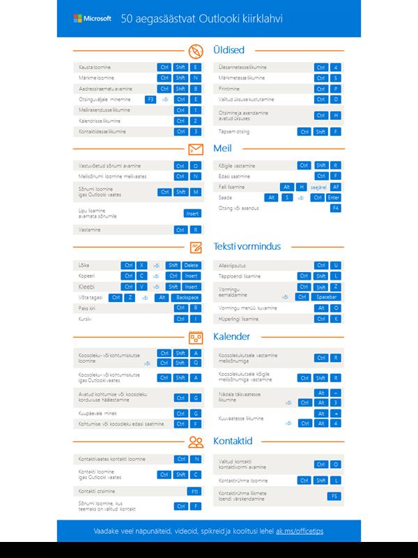 50 aegasäästvat Outlooki kiirklahvi