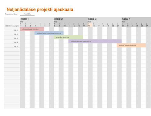 Projekti ajaskaala