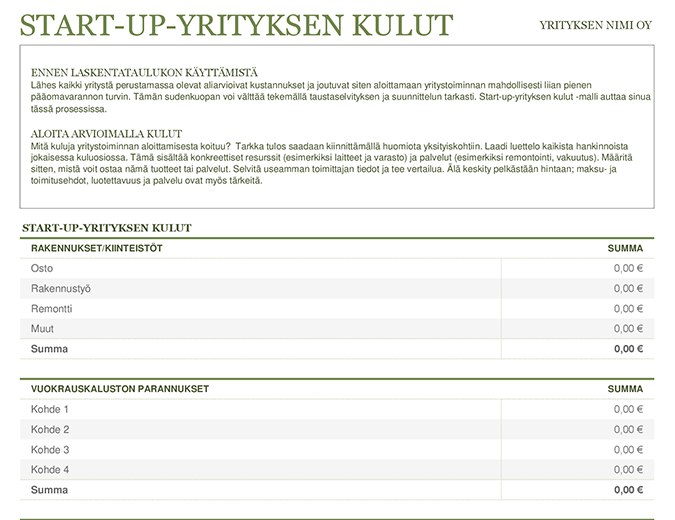 Start-up-yrityksen kulut