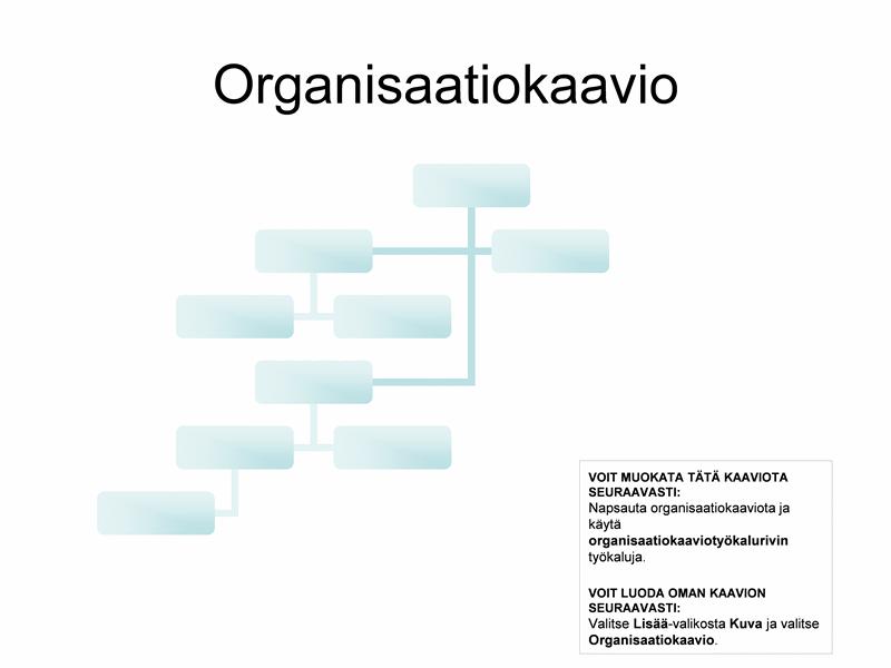 Monimutkainen organisaatiokaavio