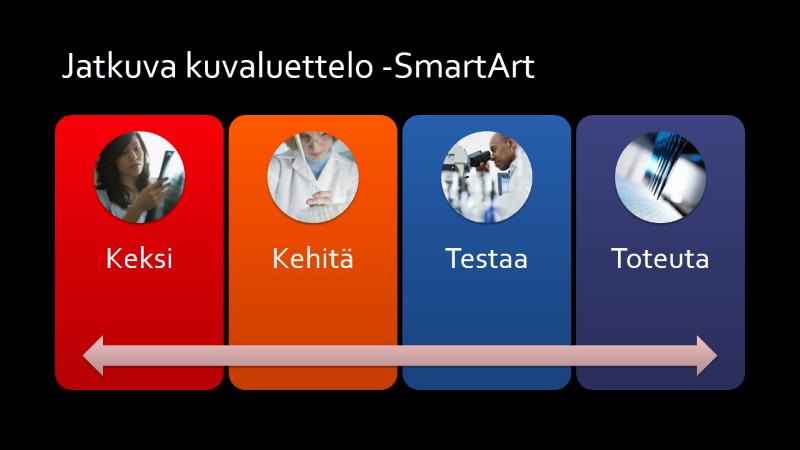 SmartArt-dian jatkuva kuvaluettelo (monivärinen mustalla), laajakuva