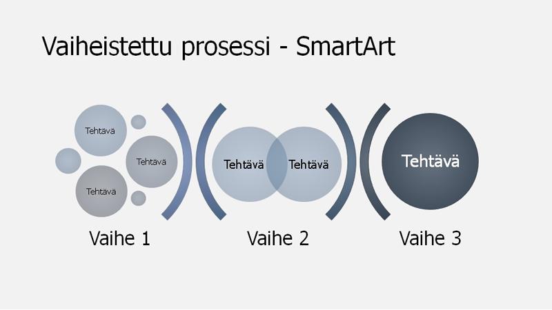 Vaiheistettu prosessi SmartArt (vaalean-/tummansininen), laajakuva