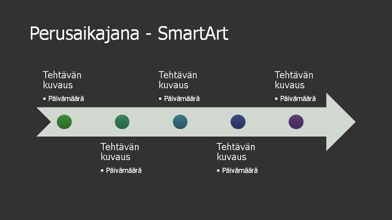 Perusaikajana SmartArt (valkoinen tummanharmaalla), laajakuva