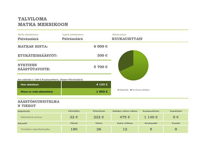 Säästöjen arviointi