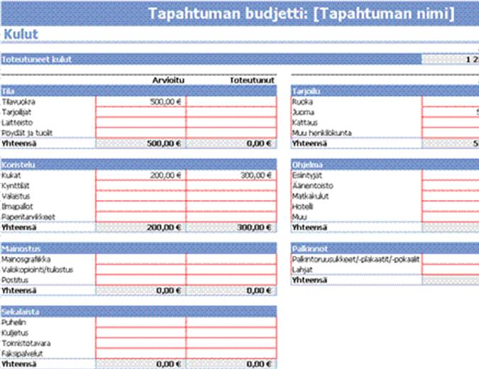 Tapahtuman budjetti