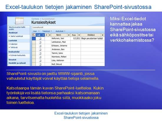 Koulutusesitys: Excel 2007 ‑ Excel-taulukon tietojen jakaminen SharePoint-sivustossa