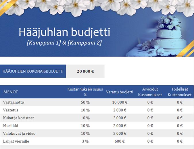 Hääjuhlien budjetin seuranta