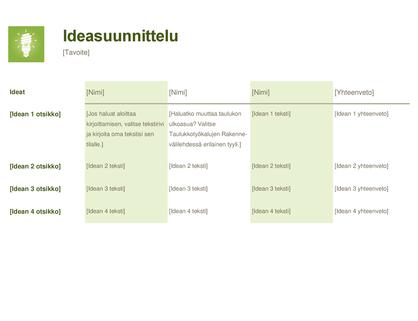 Ideasuunnittelu