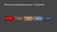 Prosessikaavion dia (nuolikuvake, laajakuva)