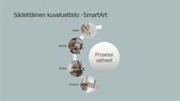 SmartArt-prosessiesitys, säteittäinen kuvaluettelo (laajakuva)