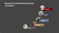 Prosessia havainnollistava SmartArt-kuvaesitys (monivärinen harmaalla pohjalla), laajakuva