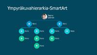 Pyöreitä kuvia sisältävä hierarkinen organisaatiokaaviodia (valkoinen sinisellä taustalla), laajakuva