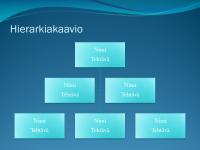 Hierarkiakaavio