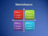 Matriisikaavio