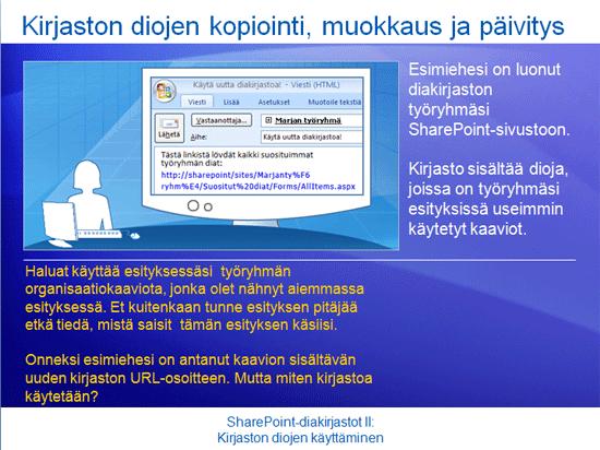 Koulutusesitys: SharePoint Server 2007 -diakirjastot II: Diakirjaston diojen käyttäminen