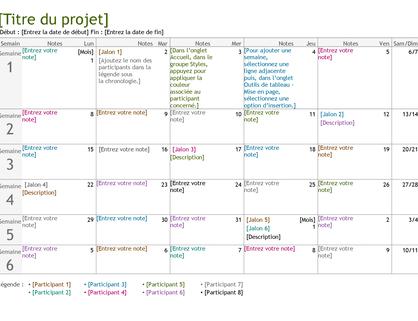 Projectplanningstijdlijn