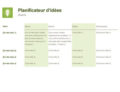 Planificateur d'idées