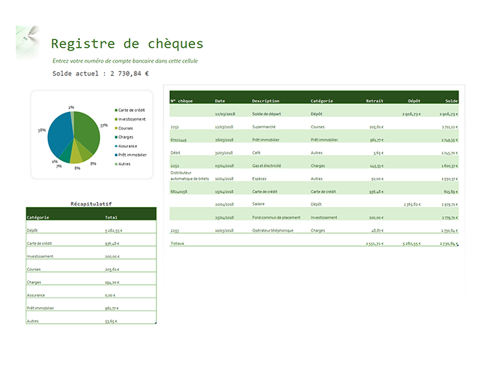 Check register with chart