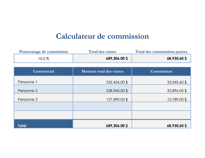 Sales commission calculator