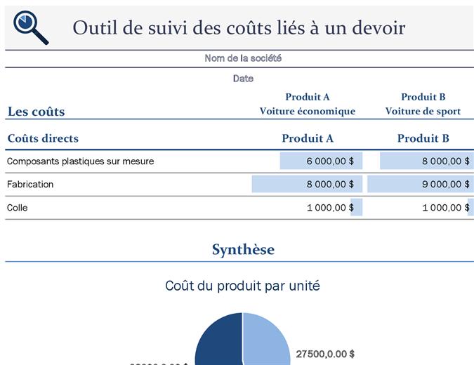Activity-based cost tracker