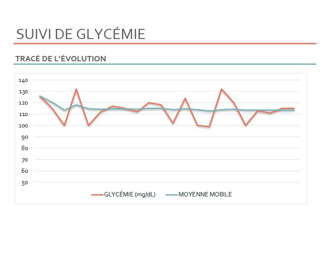 Suivi de glycémie