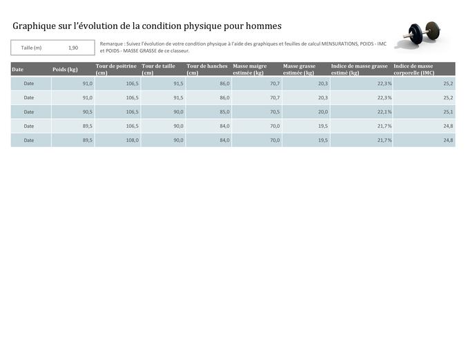 Fitness progress chart for men (metric)