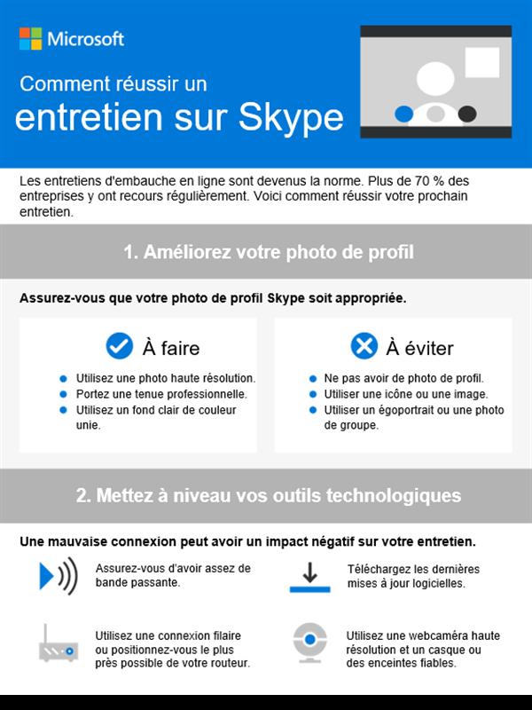 Comment réussir une interview sur Skype