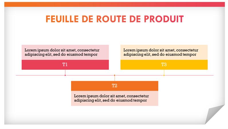 Feuille de route moderne du produit