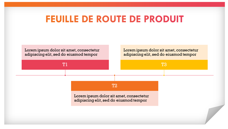 Modern product roadmap