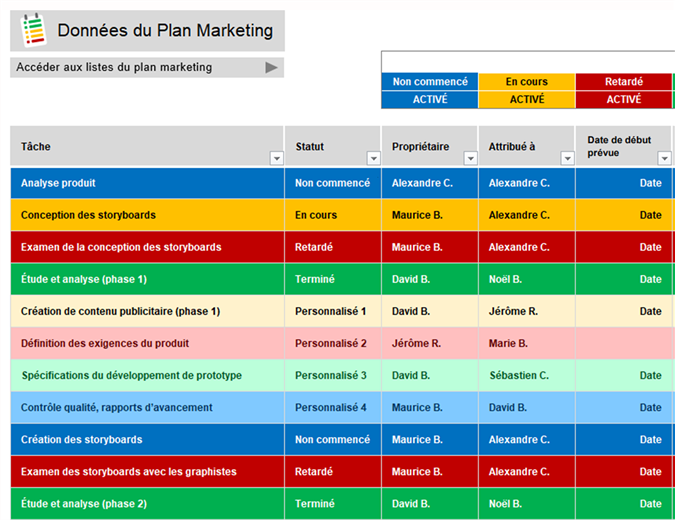 Plan de projet marketing