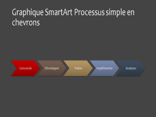 Diapositive de diagramme de processus (chevron, grand écran)