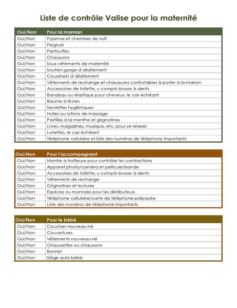 Liste de contrôle Valise pour la maternité