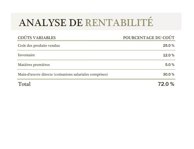 Analyse de rentabilité
