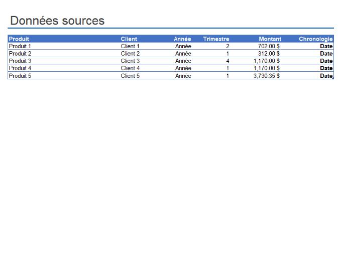 Exemple de Rapport de tableau croisé dynamique