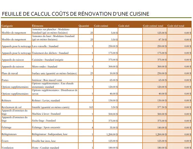 Calculateur des coûts de rénovation d'une cuisine