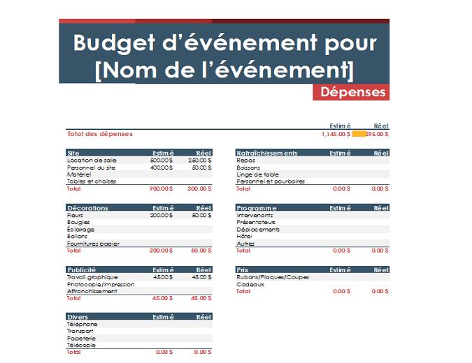 Budget d'événement