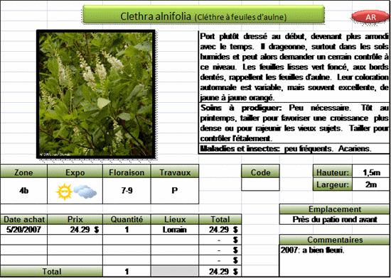Fiche descriptive pour les plantes