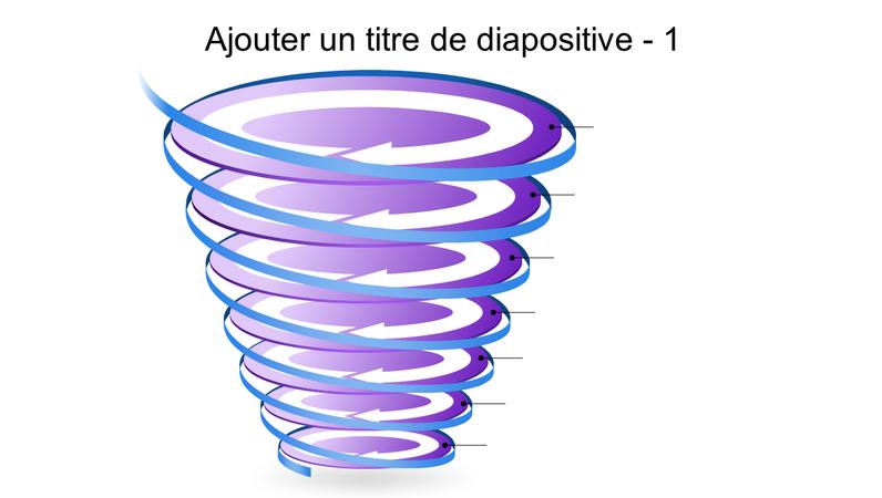 Graphique Spirale