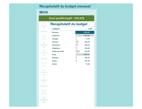 Calculateur de budget
