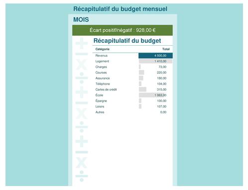 Calculateur de budget mensuel