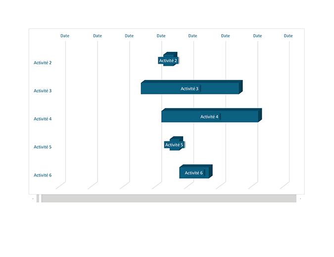 Gantt-Projektdiagramm