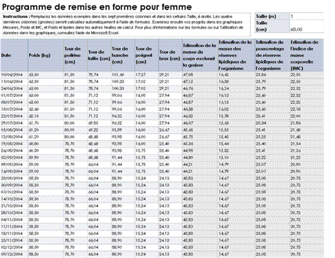 Fitness and weight loss chart for women (metric)