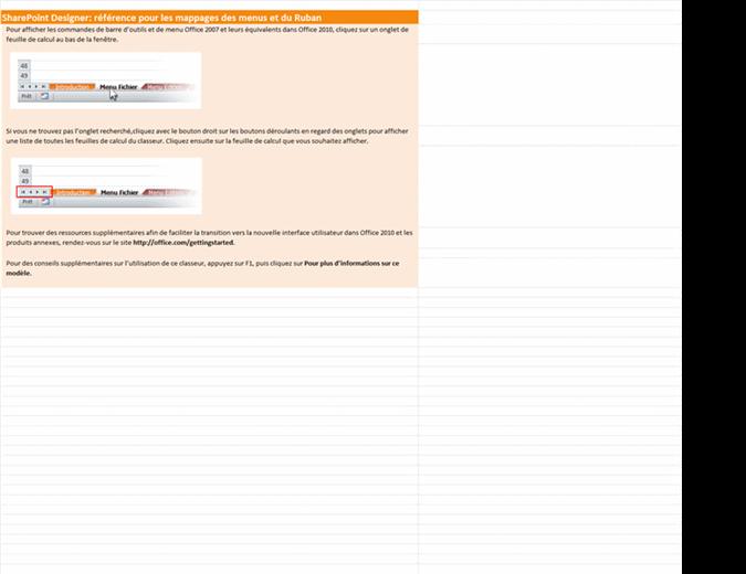 SharePoint Designer2010: classeur de référence pour les mappages des menus et du Ruban